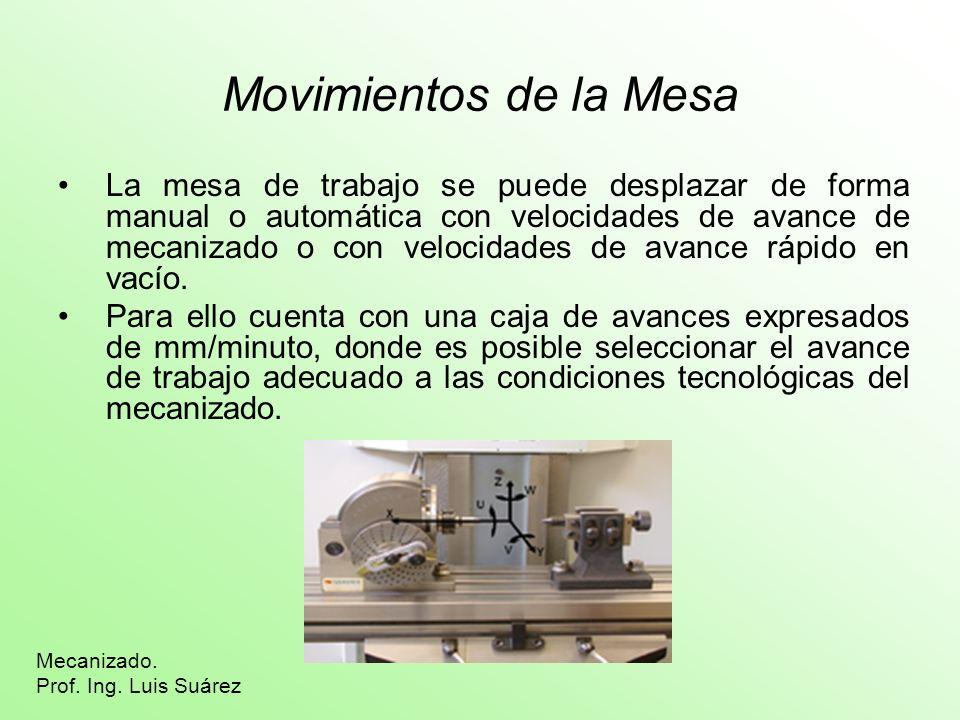 Movimientos de la Mesa