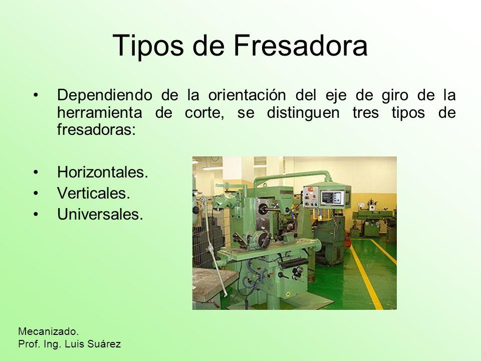 Tipos de Fresadora Dependiendo de la orientación del eje de giro de la herramienta de corte, se distinguen tres tipos de fresadoras: