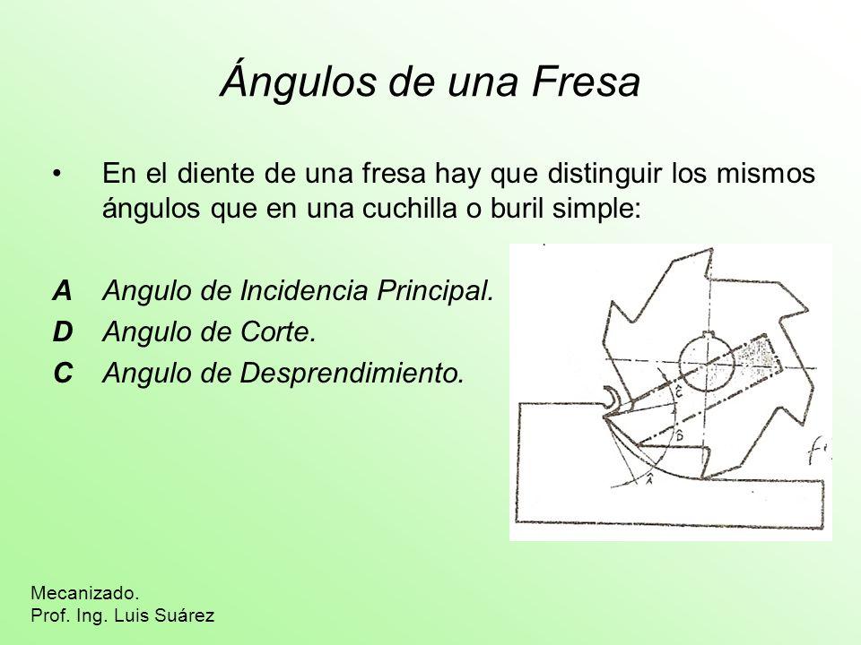Ángulos de una Fresa En el diente de una fresa hay que distinguir los mismos ángulos que en una cuchilla o buril simple: