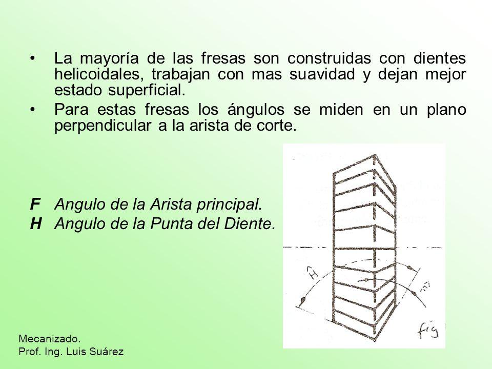 F Angulo de la Arista principal. H Angulo de la Punta del Diente.