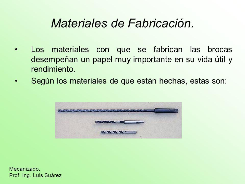 Materiales de Fabricación.