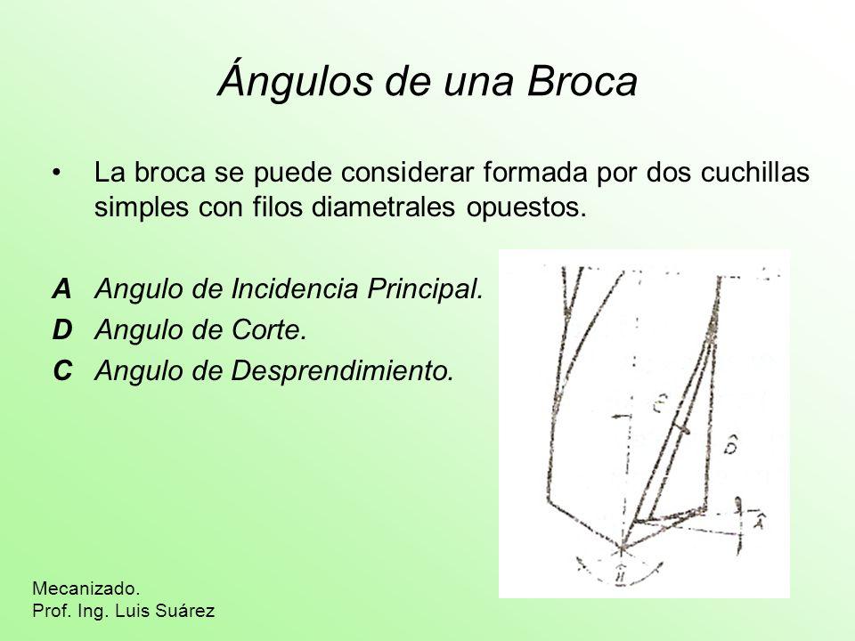 Ángulos de una Broca La broca se puede considerar formada por dos cuchillas simples con filos diametrales opuestos.