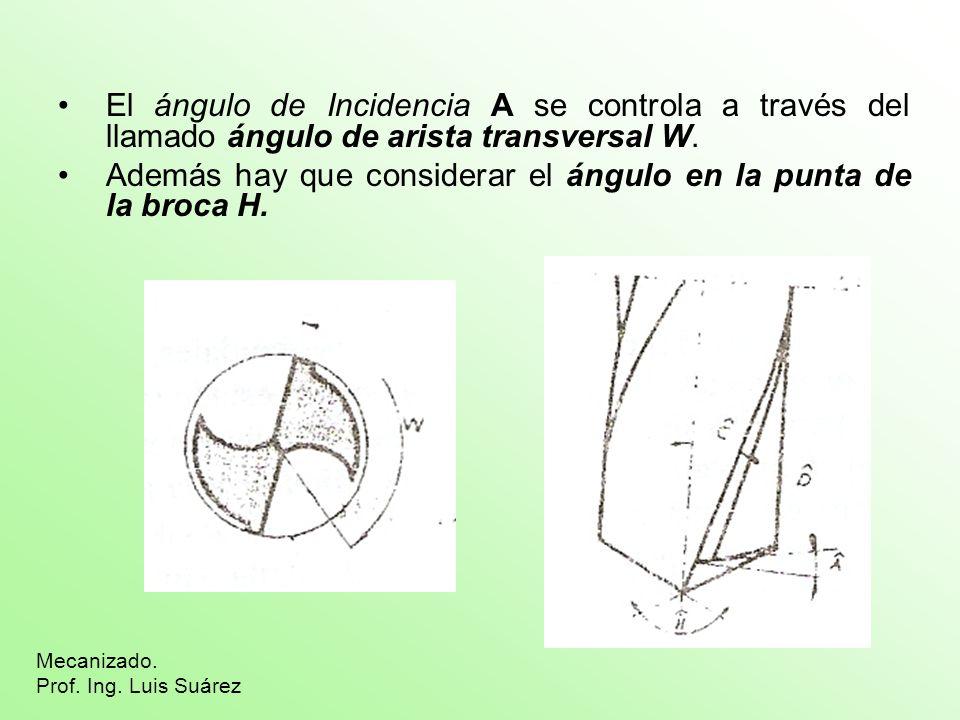 Además hay que considerar el ángulo en la punta de la broca H.
