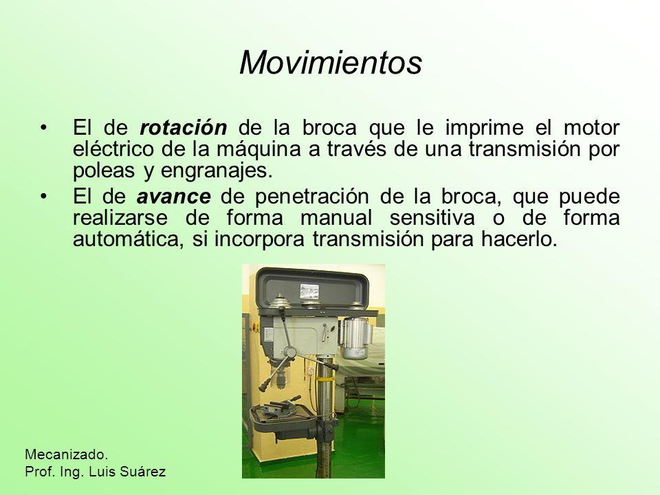 Movimientos El de rotación de la broca que le imprime el motor eléctrico de la máquina a través de una transmisión por poleas y engranajes.