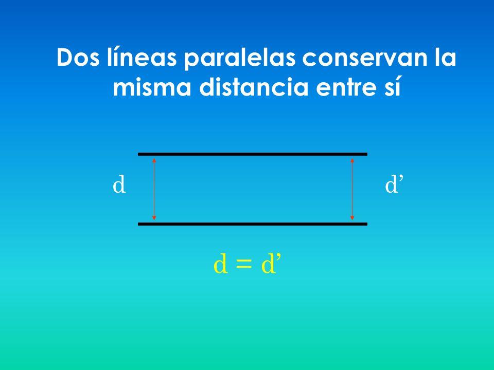 Dos líneas paralelas conservan la misma distancia entre sí