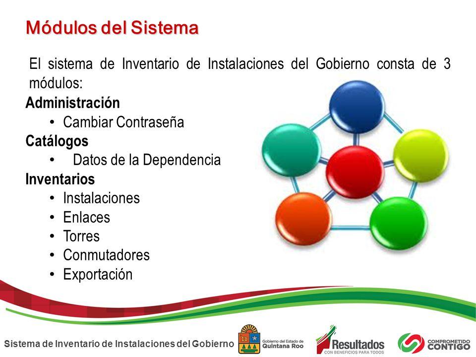 Módulos del Sistema El sistema de Inventario de Instalaciones del Gobierno consta de 3 módulos: Administración.