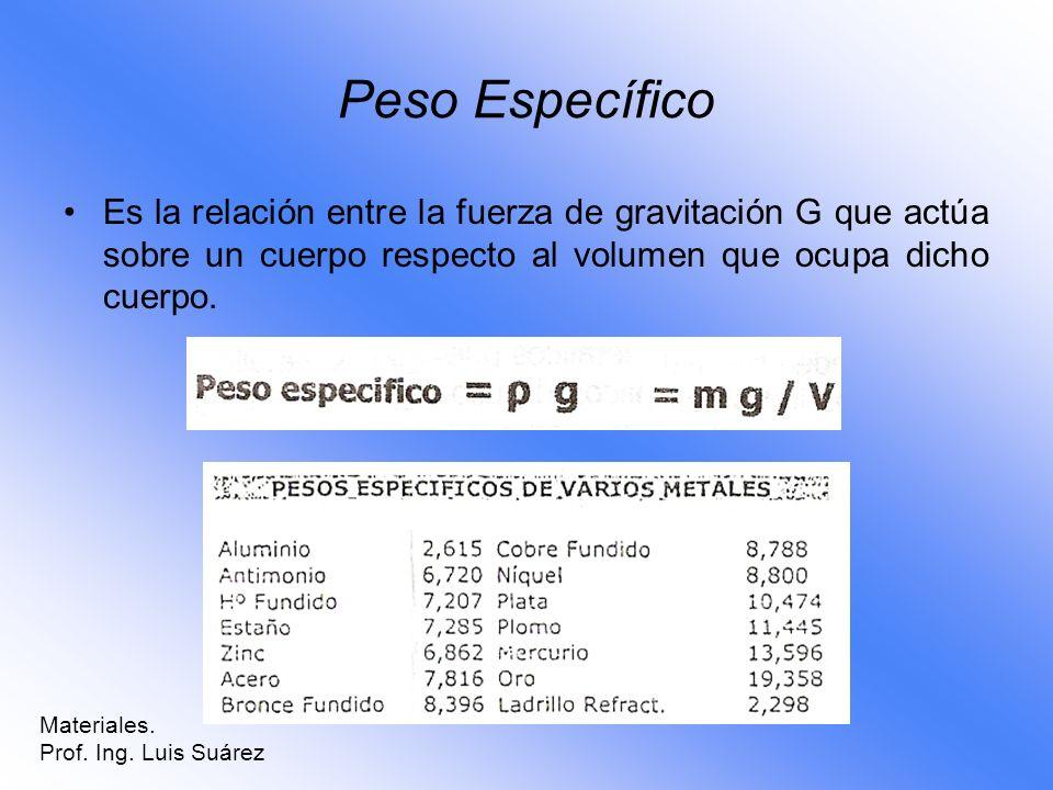 Peso Específico Es la relación entre la fuerza de gravitación G que actúa sobre un cuerpo respecto al volumen que ocupa dicho cuerpo.