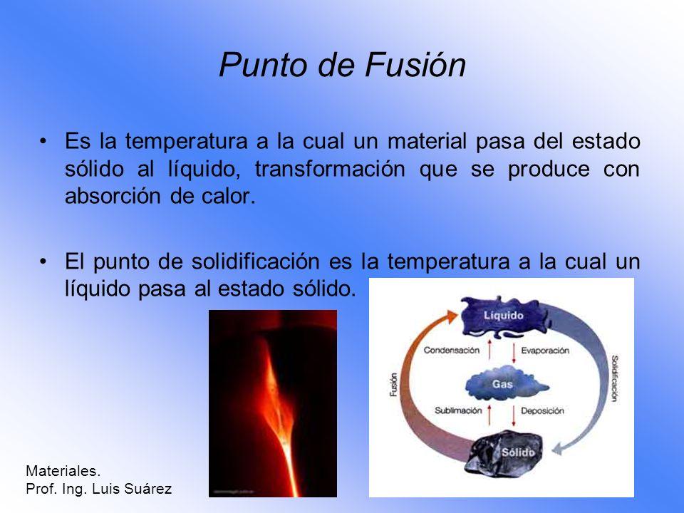 Punto de Fusión Es la temperatura a la cual un material pasa del estado sólido al líquido, transformación que se produce con absorción de calor.