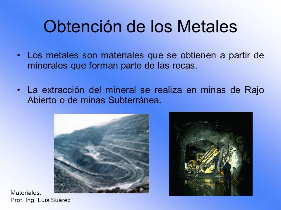 Obtención de los Metales