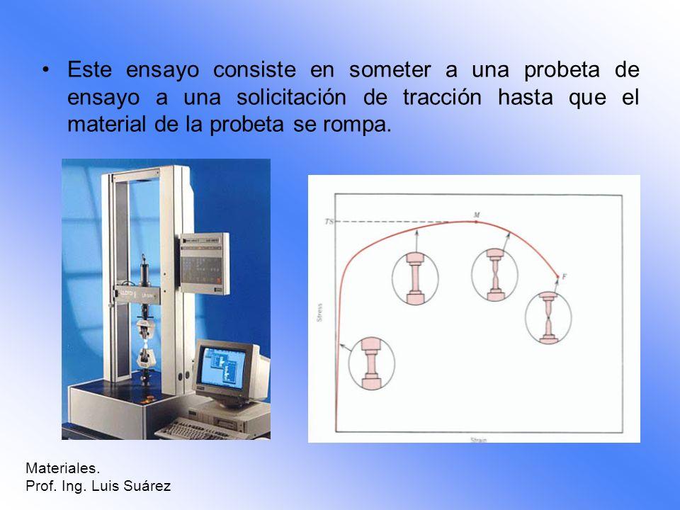 Este ensayo consiste en someter a una probeta de ensayo a una solicitación de tracción hasta que el material de la probeta se rompa.