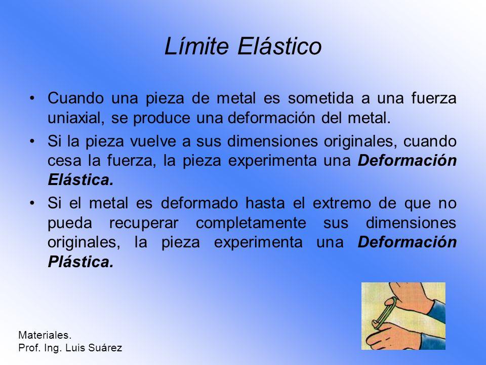 Límite Elástico Cuando una pieza de metal es sometida a una fuerza uniaxial, se produce una deformación del metal.