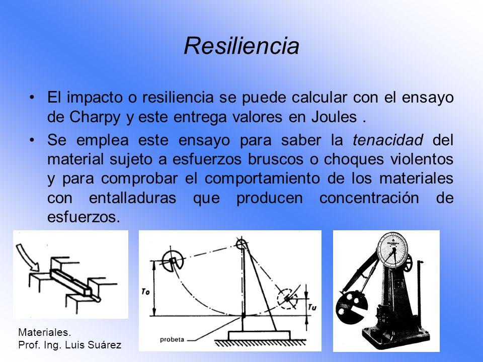 Resiliencia El impacto o resiliencia se puede calcular con el ensayo de Charpy y este entrega valores en Joules .