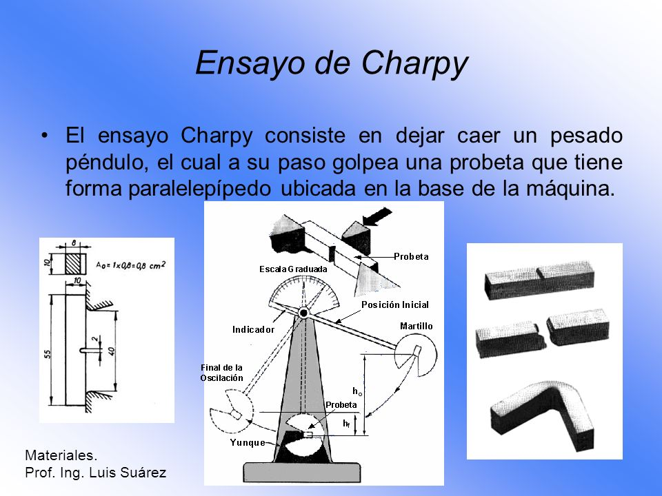 Ensayo de Charpy