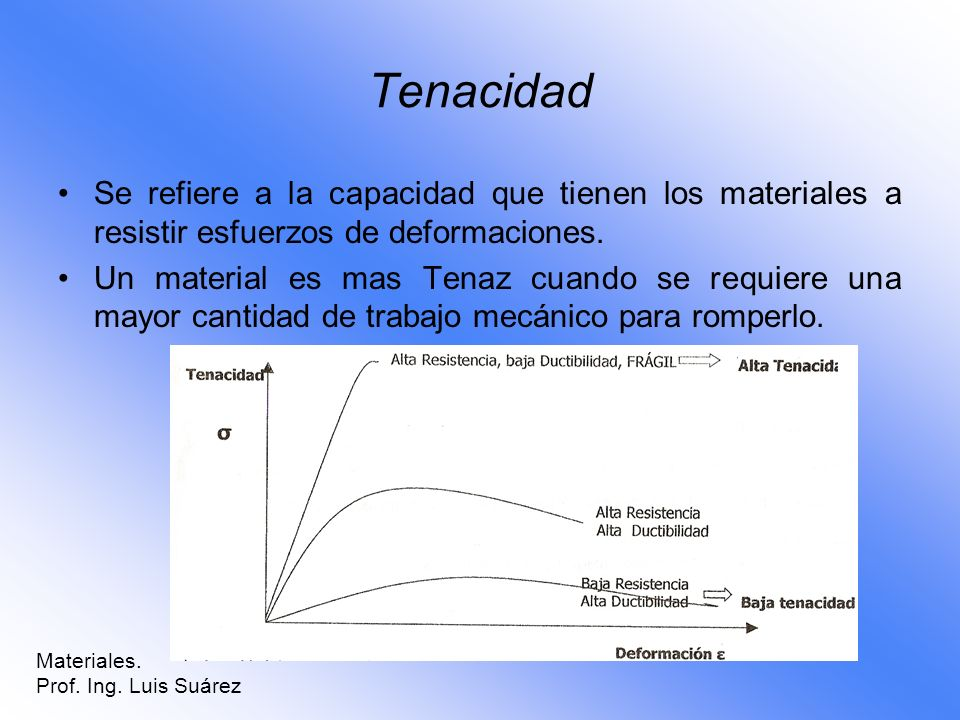 TenacidadSe refiere a la capacidad que tienen los materiales a resistir esfuerzos de deformaciones.