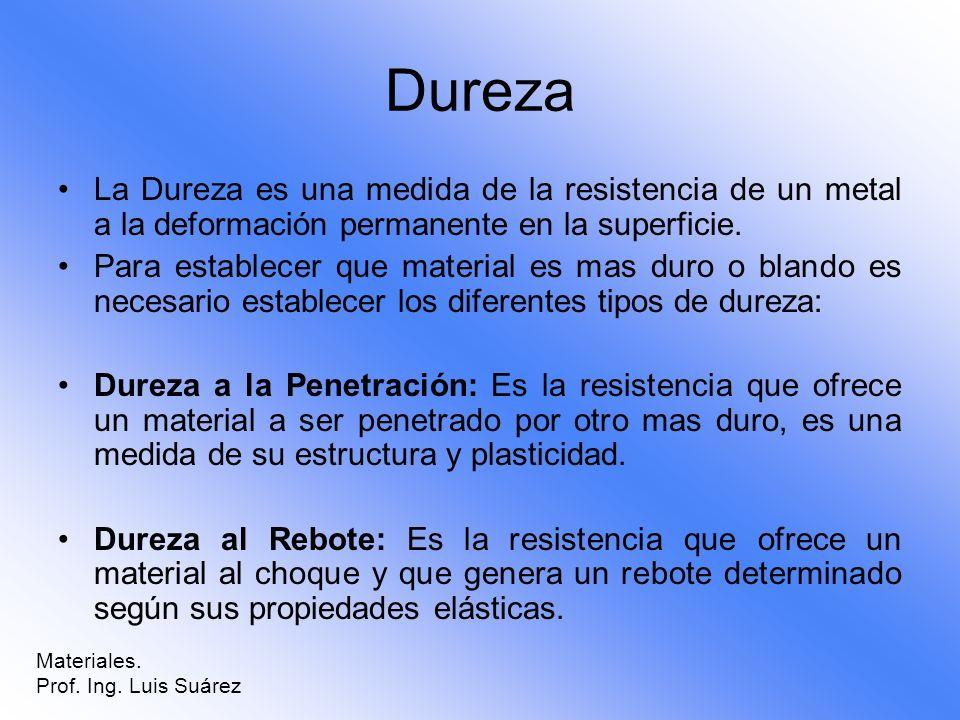 DurezaLa Dureza es una medida de la resistencia de un metal a la deformación permanente en la superficie.