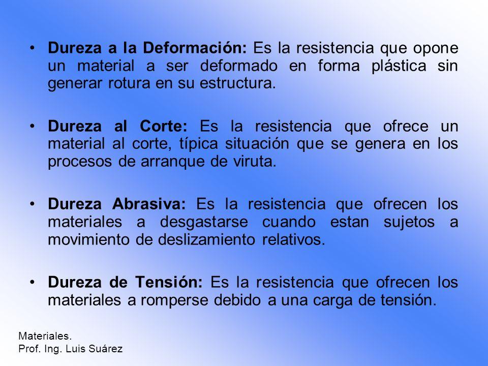 Dureza a la Deformación: Es la resistencia que opone un material a ser deformado en forma plástica sin generar rotura en su estructura.