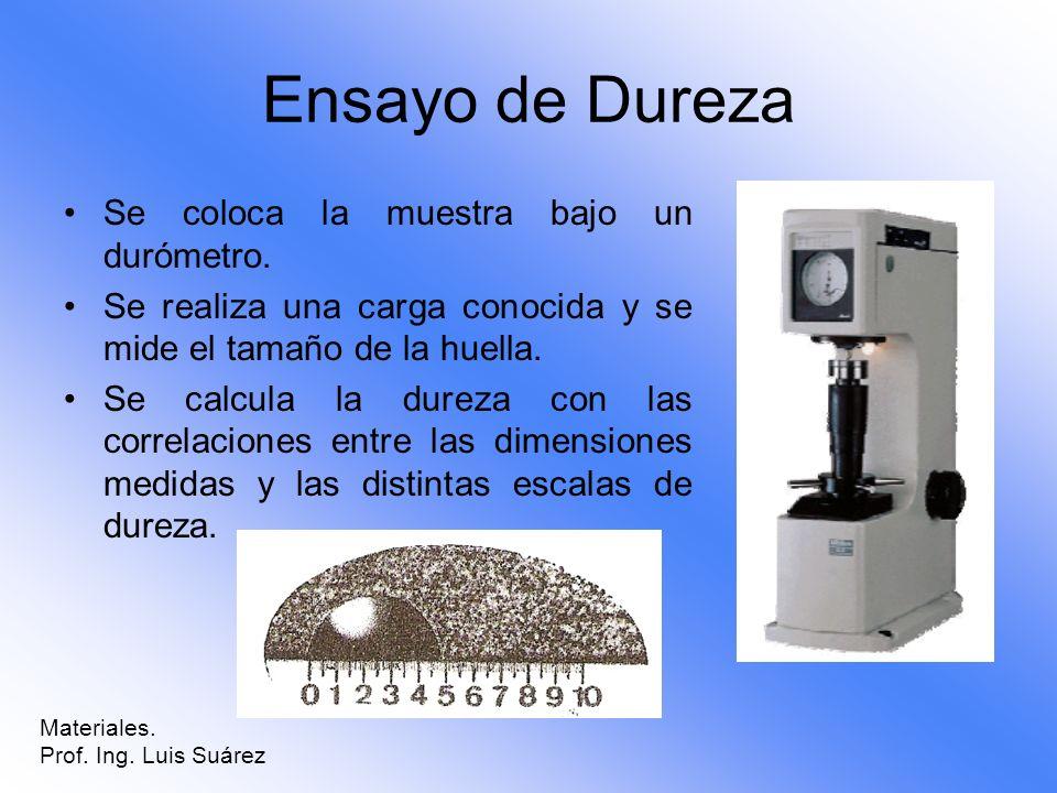 Ensayo de Dureza Se coloca la muestra bajo un durómetro.