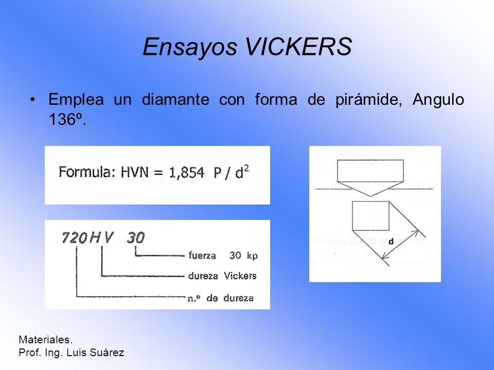 Ensayos VICKERS Emplea un diamante con forma de pirámide, Angulo 136º.