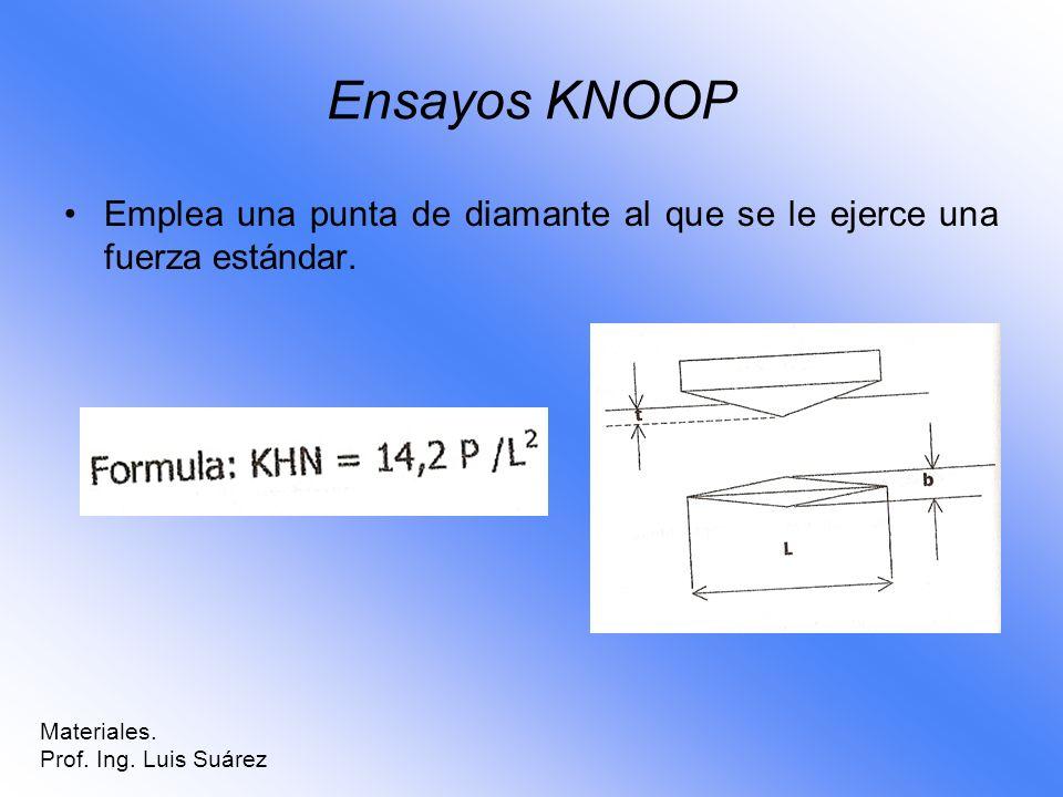 Ensayos KNOOP Emplea una punta de diamante al que se le ejerce una fuerza estándar.