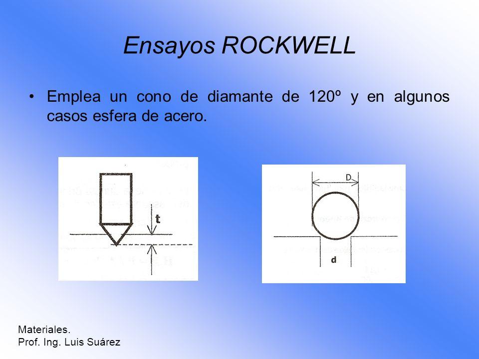 Ensayos ROCKWELL Emplea un cono de diamante de 120º y en algunos casos esfera de acero. Materiales.
