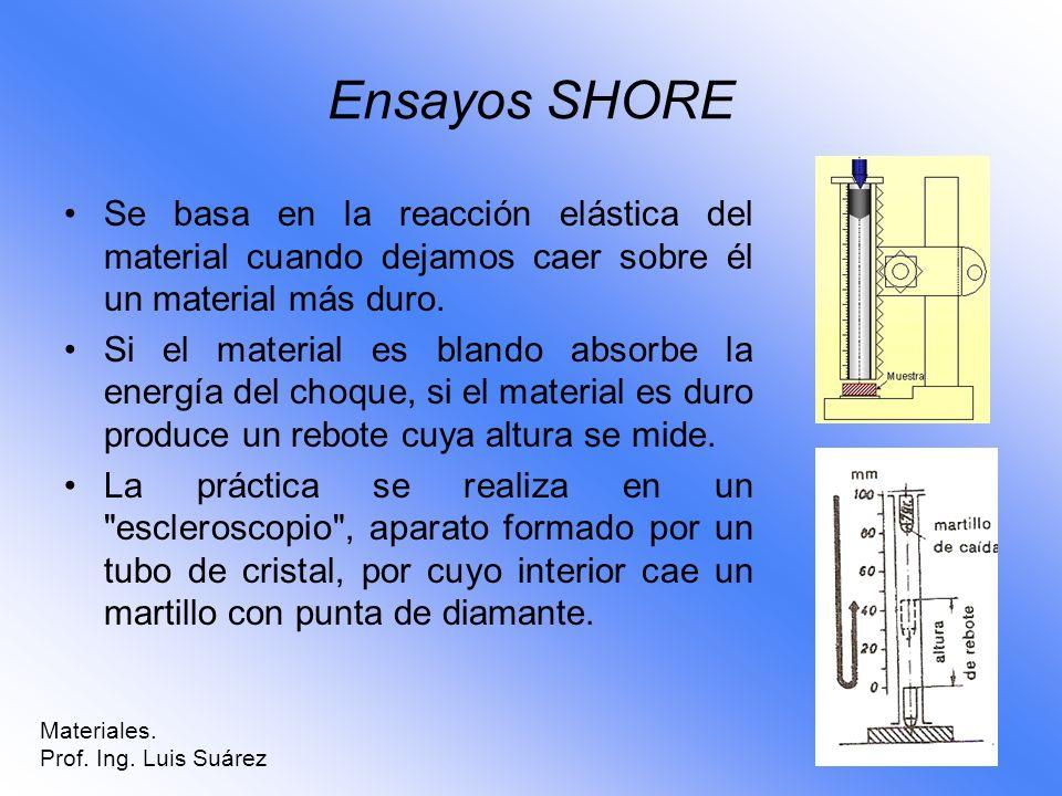 Ensayos SHORE Se basa en la reacción elástica del material cuando dejamos caer sobre él un material más duro.