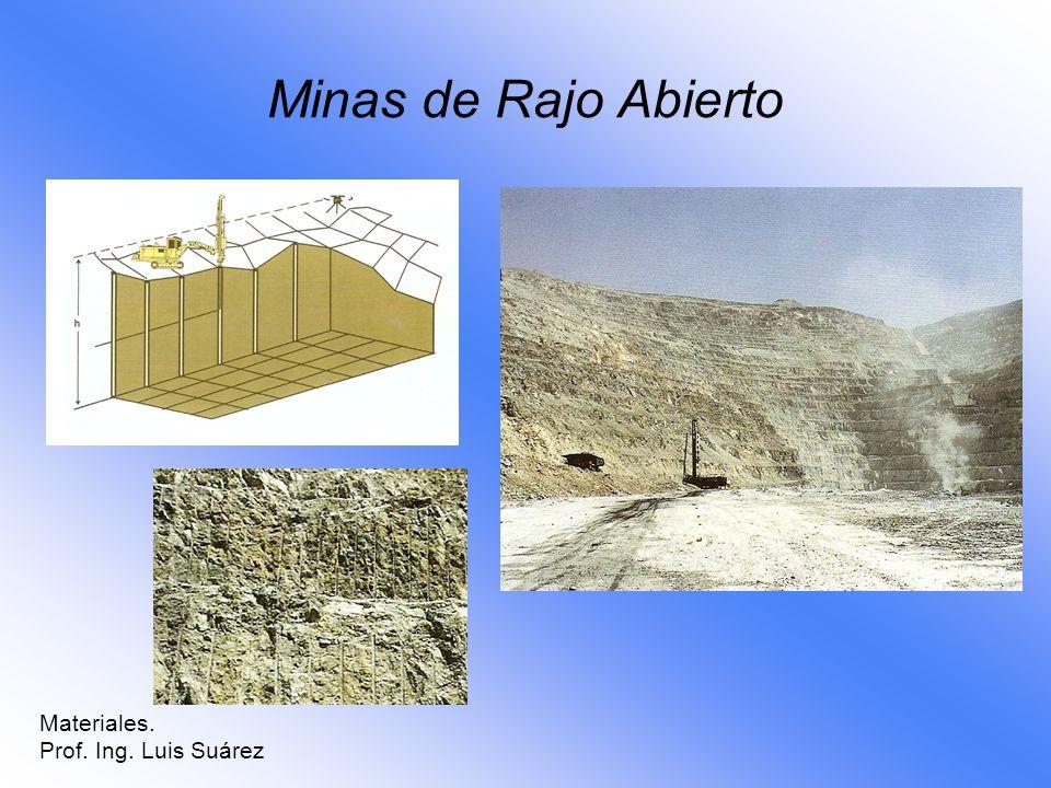 Minas de Rajo Abierto Materiales. Prof. Ing. Luis Suárez