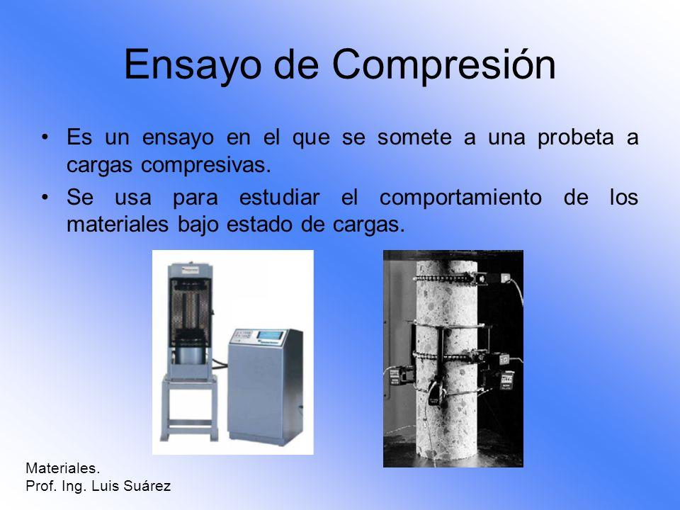 Ensayo de CompresiónEs un ensayo en el que se somete a una probeta a cargas compresivas.