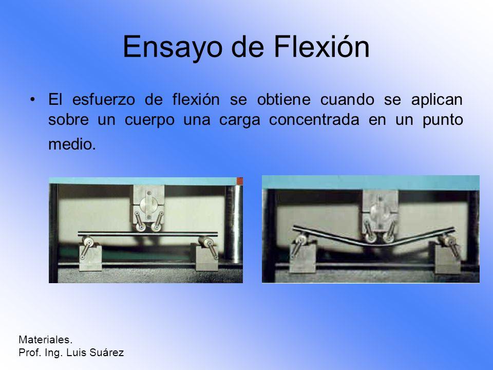 Ensayo de Flexión El esfuerzo de flexión se obtiene cuando se aplican sobre un cuerpo una carga concentrada en un punto medio.
