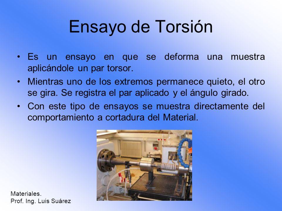 Ensayo de TorsiónEs un ensayo en que se deforma una muestra aplicándole un par torsor.