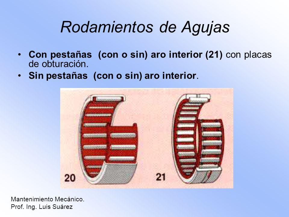 Rodamientos de Agujas Con pestañas (con o sin) aro interior (21) con placas de obturación. Sin pestañas (con o sin) aro interior.