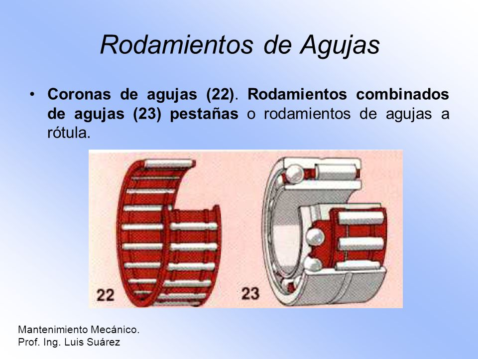 Rodamientos de Agujas Coronas de agujas (22). Rodamientos combinados de agujas (23) pestañas o rodamientos de agujas a rótula.