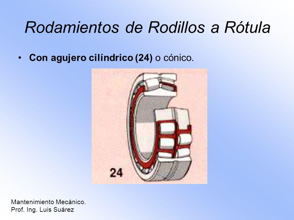 Rodamientos de Rodillos a Rótula