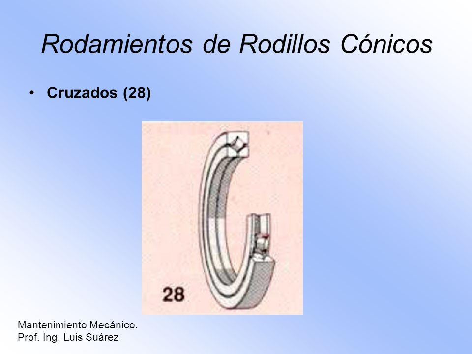 Rodamientos de Rodillos Cónicos