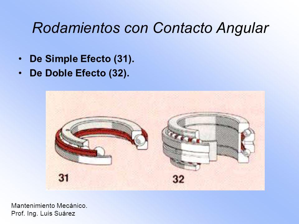 Rodamientos con Contacto Angular