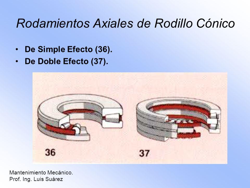 Rodamientos Axiales de Rodillo Cónico