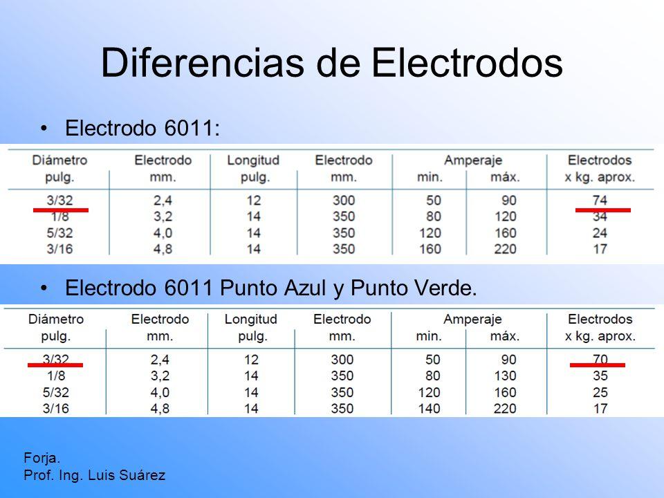 Diferencias de Electrodos