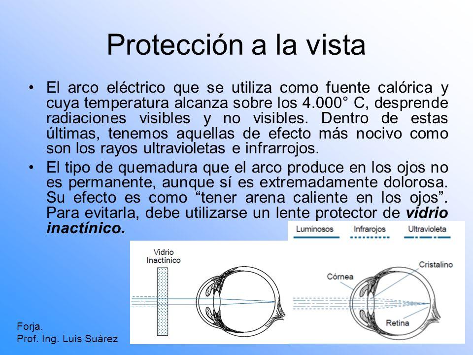Protección a la vista