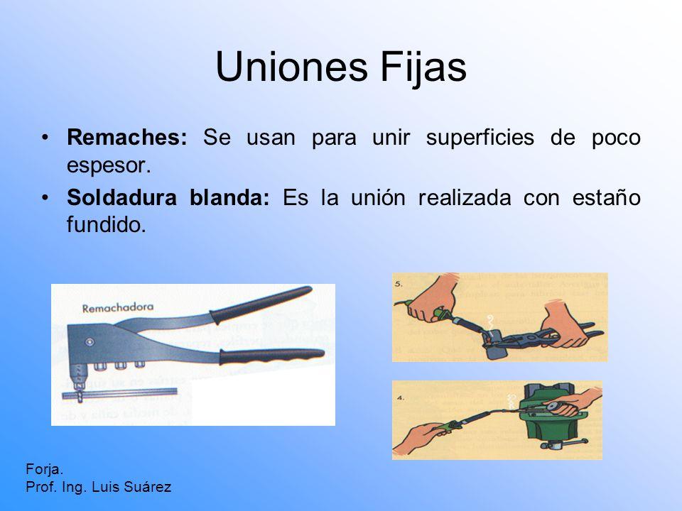 Uniones Fijas Remaches: Se usan para unir superficies de poco espesor.
