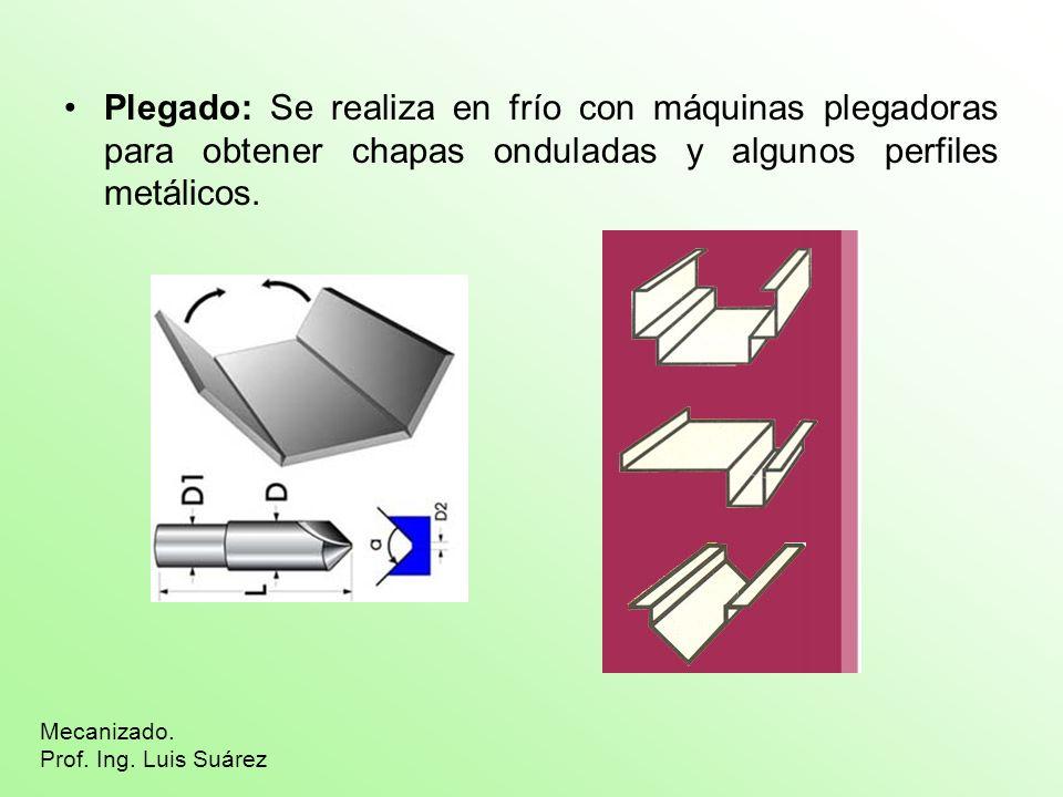 Plegado: Se realiza en frío con máquinas plegadoras para obtener chapas onduladas y algunos perfiles metálicos.