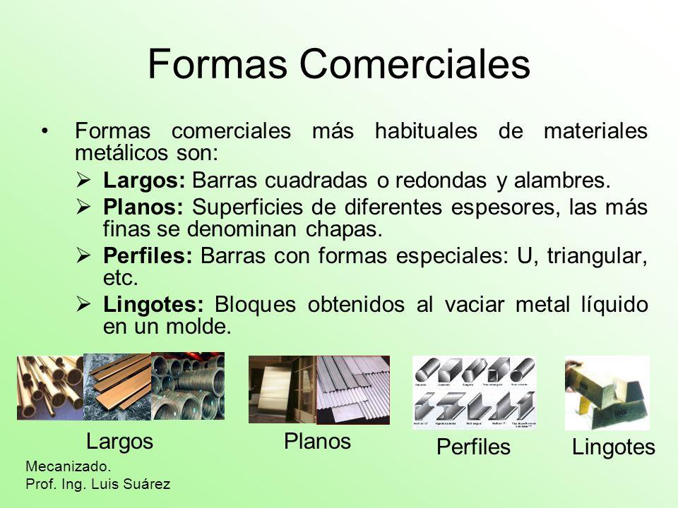 Formas Comerciales Formas comerciales más habituales de materiales metálicos son: Largos: Barras cuadradas o redondas y alambres.