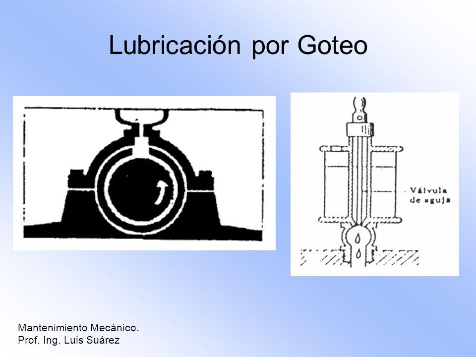 Lubricación por Goteo Mantenimiento Mecánico. Prof. Ing. Luis Suárez