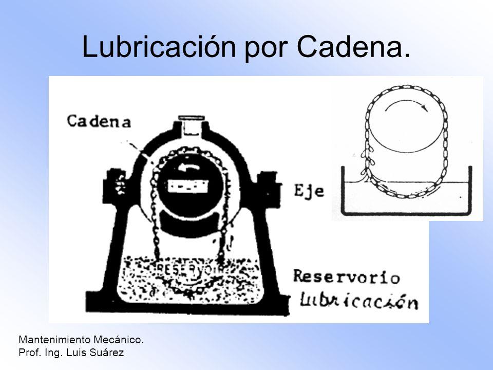 Lubricación por Cadena.