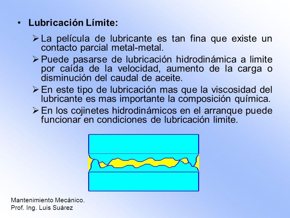 Lubricación Límite: La película de lubricante es tan fina que existe un contacto parcial metal-metal.