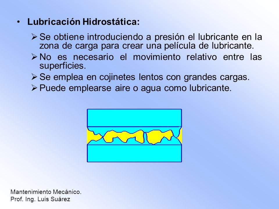Lubricación Hidrostática: