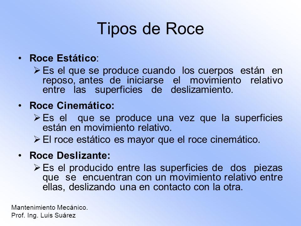 Tipos de Roce Roce Estático: