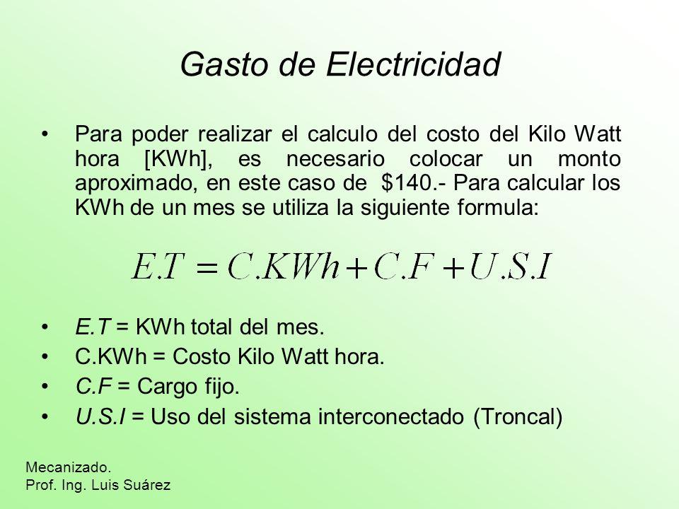 Gasto de Electricidad