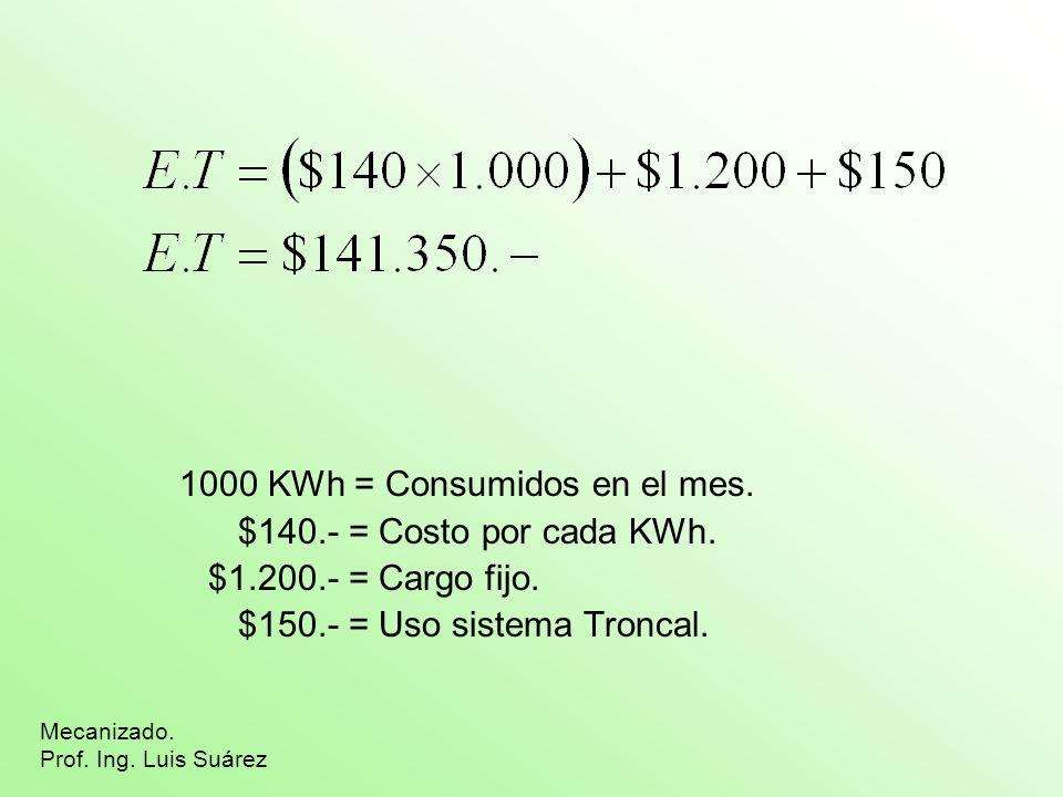 1000 KWh = Consumidos en el mes. $140.- = Costo por cada KWh.