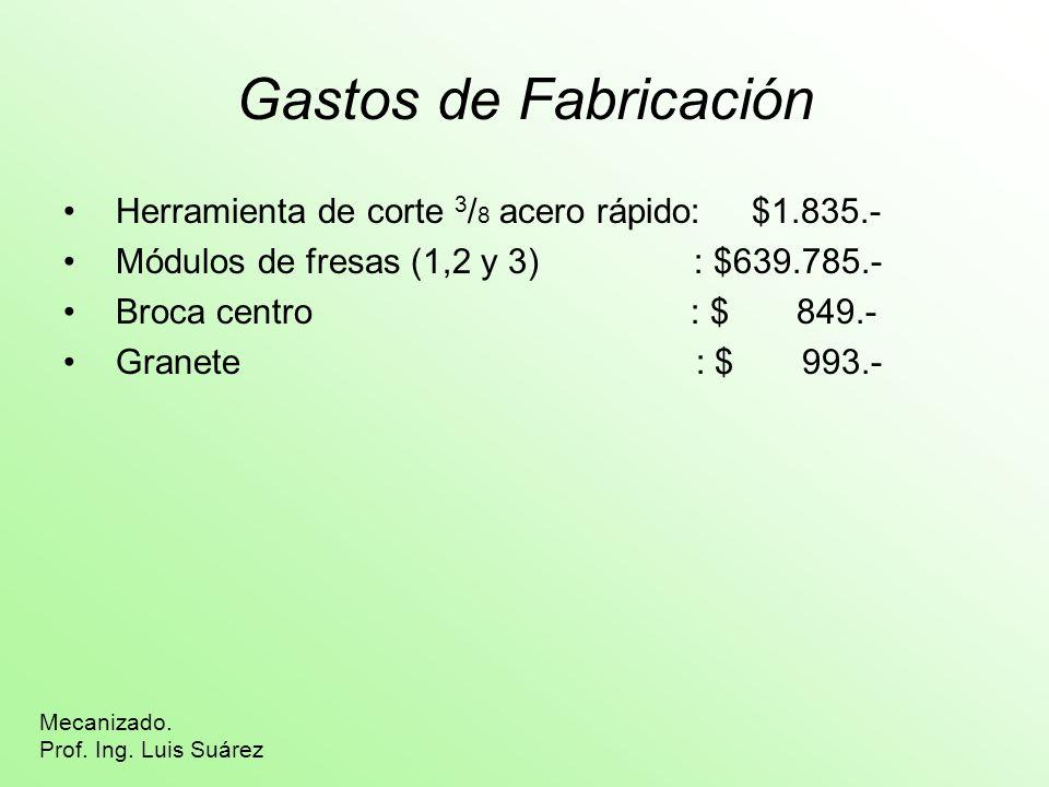 Gastos de Fabricación Herramienta de corte 3/8 acero rápido: $1.835.-