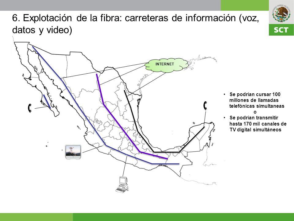 6. Explotación de la fibra: carreteras de información (voz, datos y video)