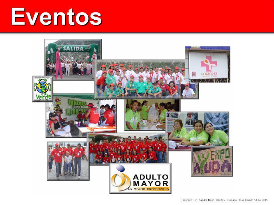 Eventos Realizado: Lic. Sandra Cantú Benita / Diseñado: José Amado / Julio 2005